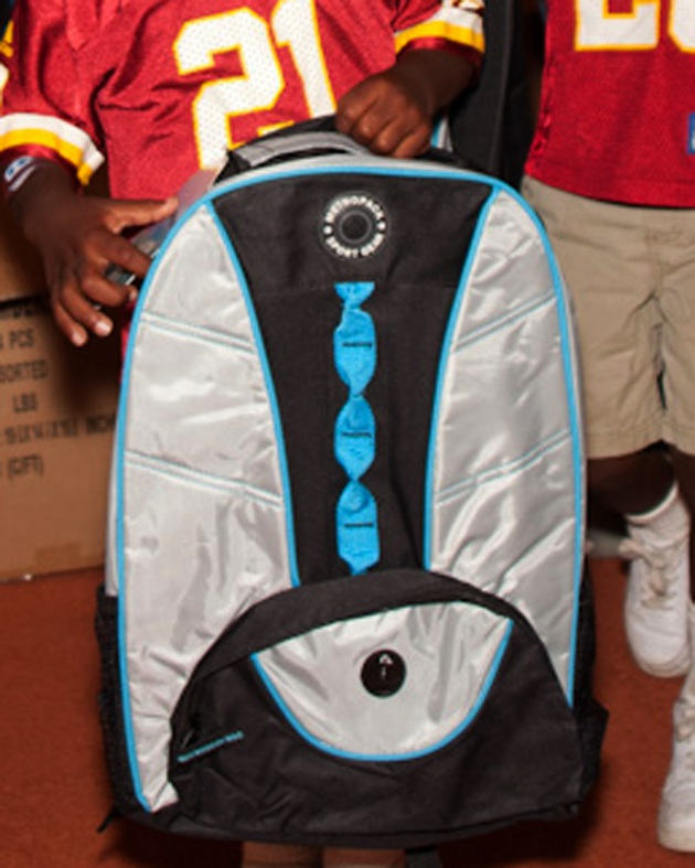 School Backpacks for carrying books